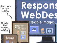 Is Your Website Responsive?