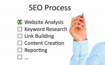 Off-site SEO (Search Engine Optimization)