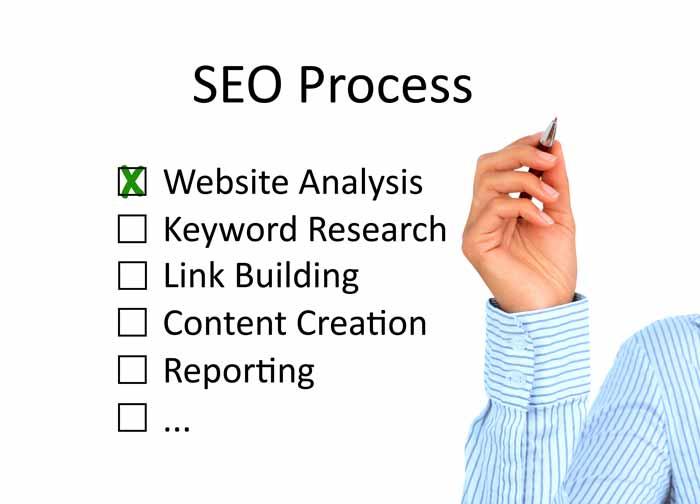Off-site SEO (Search Engine Optimization)